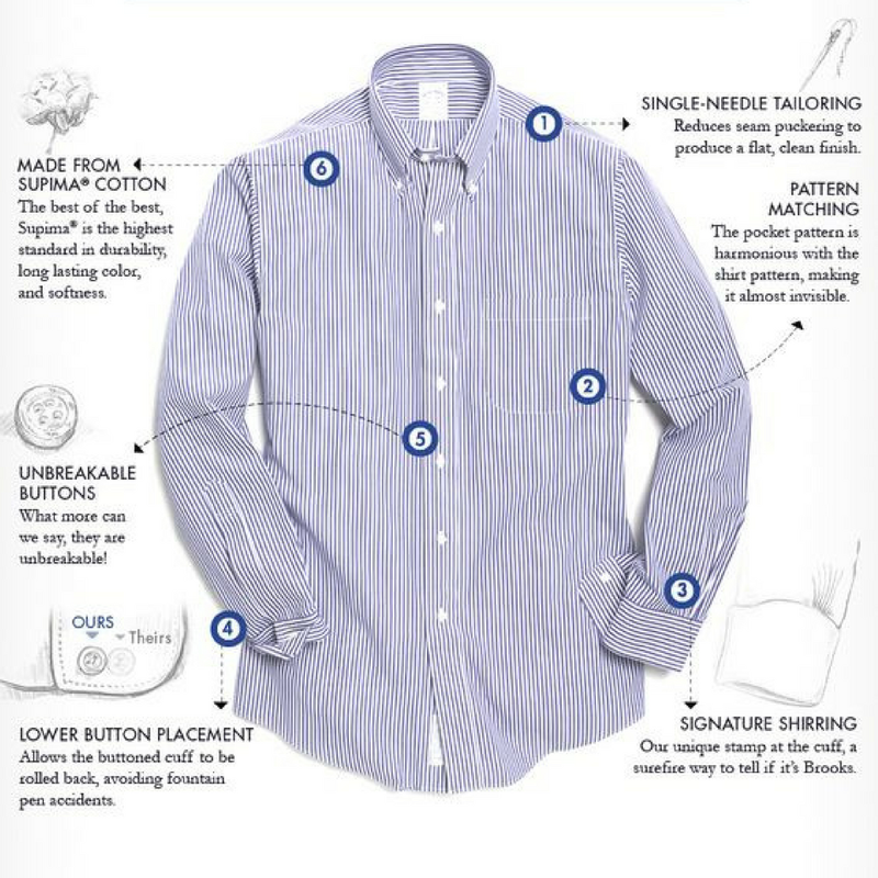brooks-brothers-button-down-no.10-anatomy (monk + eero)